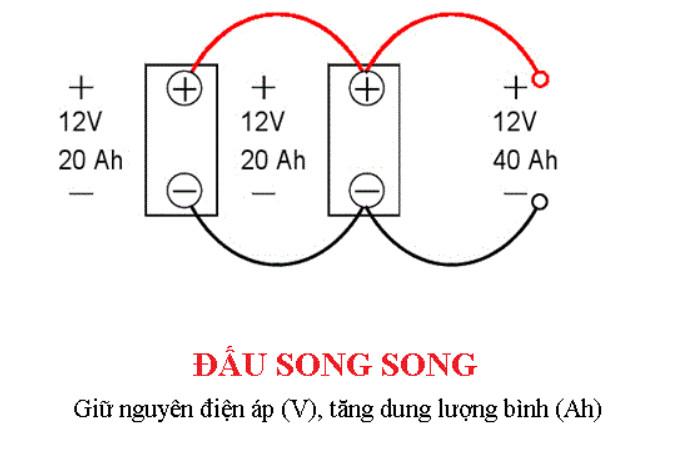 Cách đấu song song